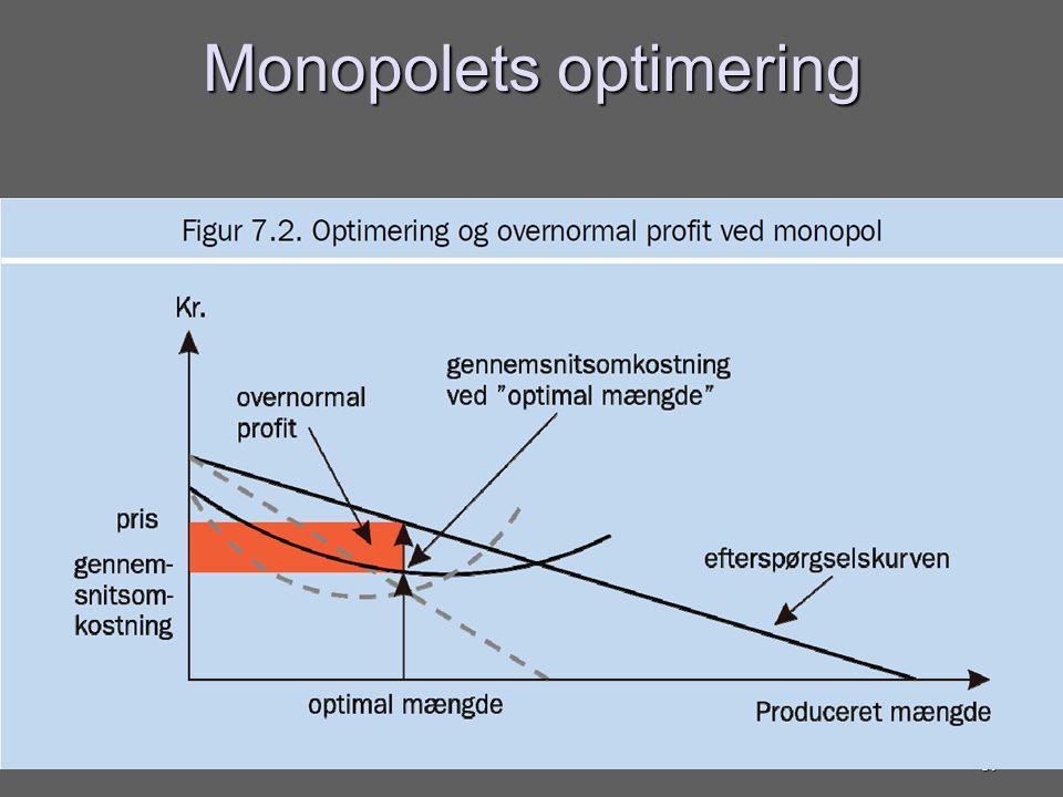Monopolets optimering