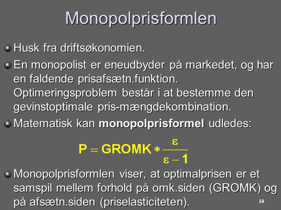 Monopolprisformlen Husk fra driftsøkonomien.