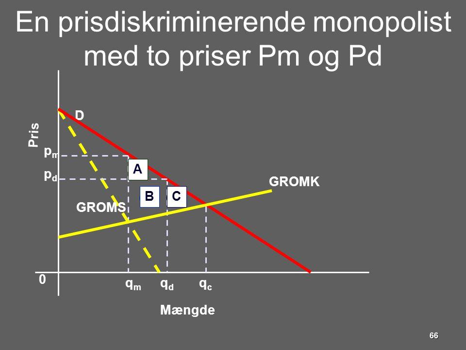 En prisdiskriminerende monopolist med to priser Pm og Pd