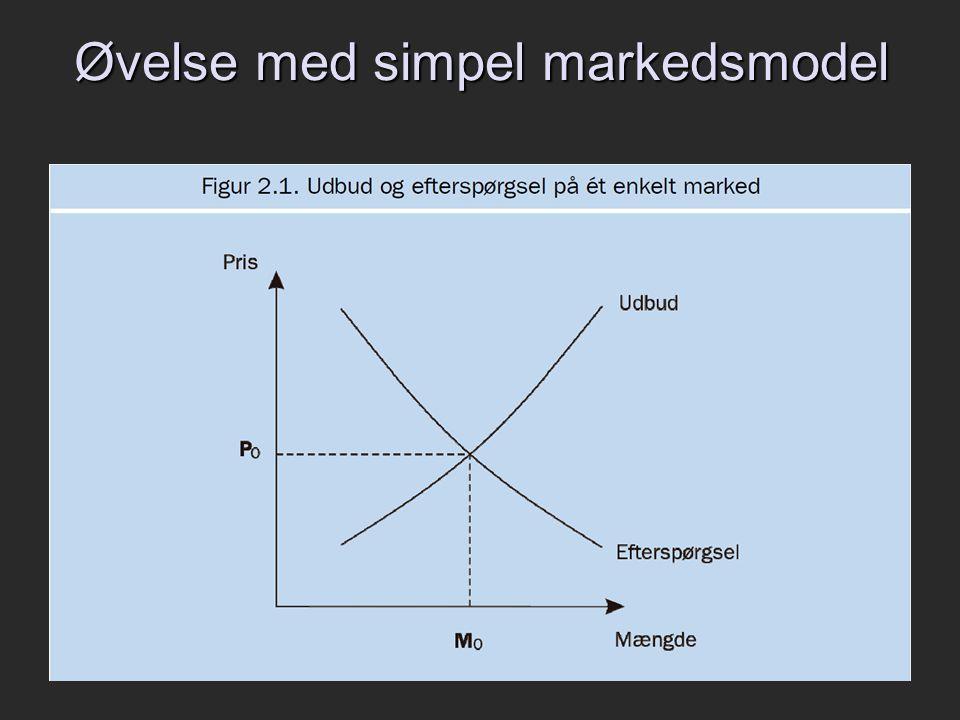 Øvelse med simpel markedsmodel