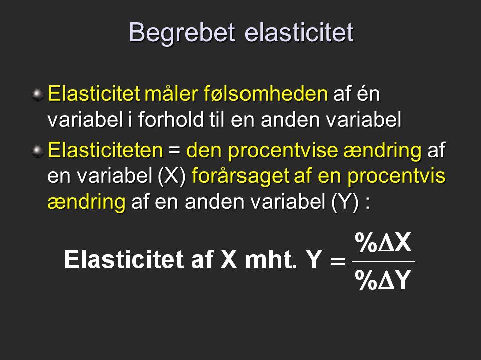 Begrebet elasticitet Elasticitet måler følsomheden af én variabel i forhold til en anden variabel.