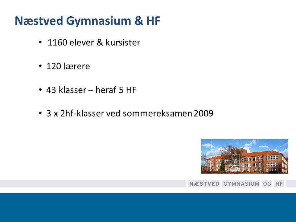 Næstved Gymnasium & HF 1160 elever & kursister 120 lærere
