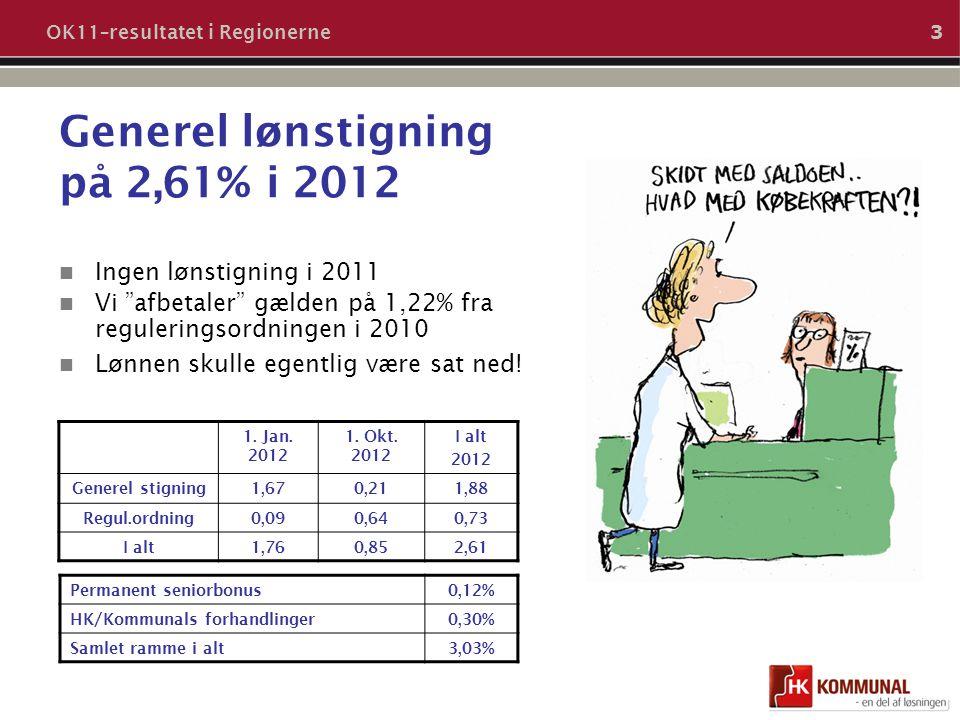 Generel lønstigning på 2,61% i 2012