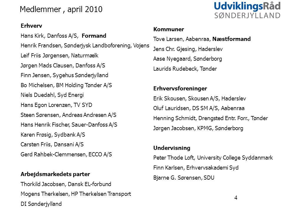 Medlemmer , april 2010 Erhverv Hans Kirk, Danfoss A/S, Formand