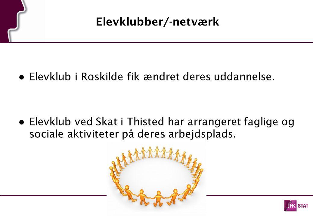 Elevklubber/-netværk