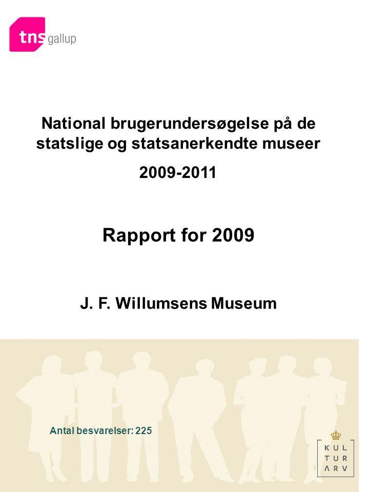 National brugerundersøgelse på de statslige og statsanerkendte museer
