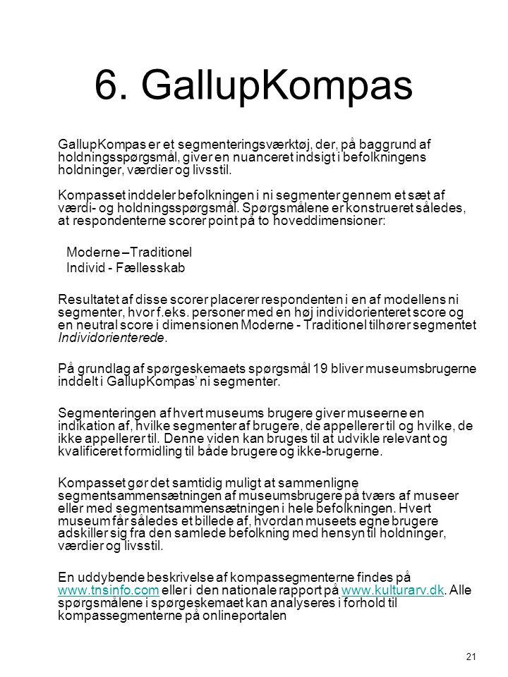 6. GallupKompas Moderne –Traditionel Individ - Fællesskab