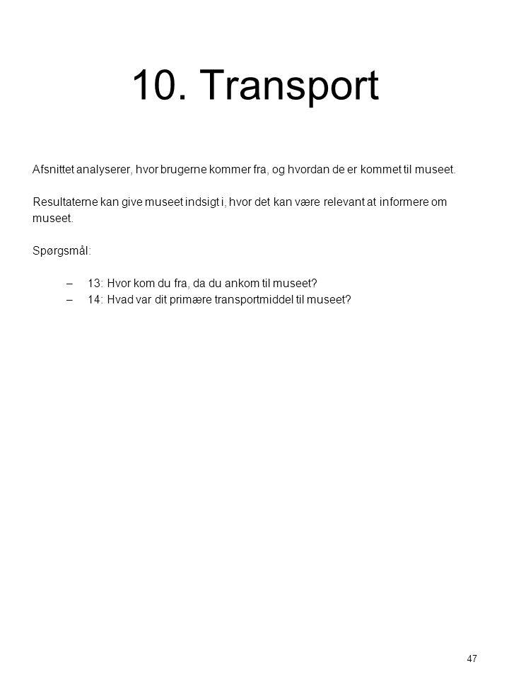 10. Transport Afsnittet analyserer, hvor brugerne kommer fra, og hvordan de er kommet til museet.