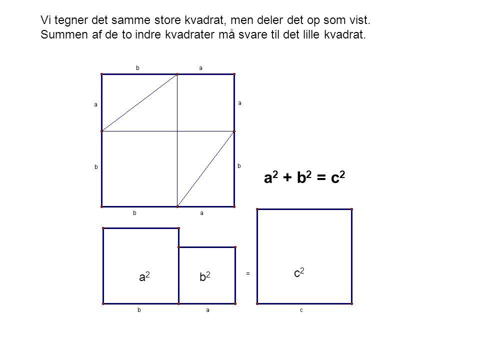 Vi tegner det samme store kvadrat, men deler det op som vist.