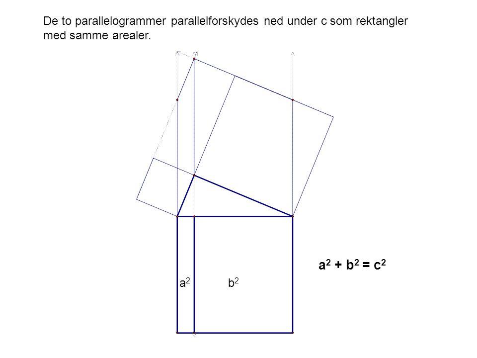 De to parallelogrammer parallelforskydes ned under c som rektangler