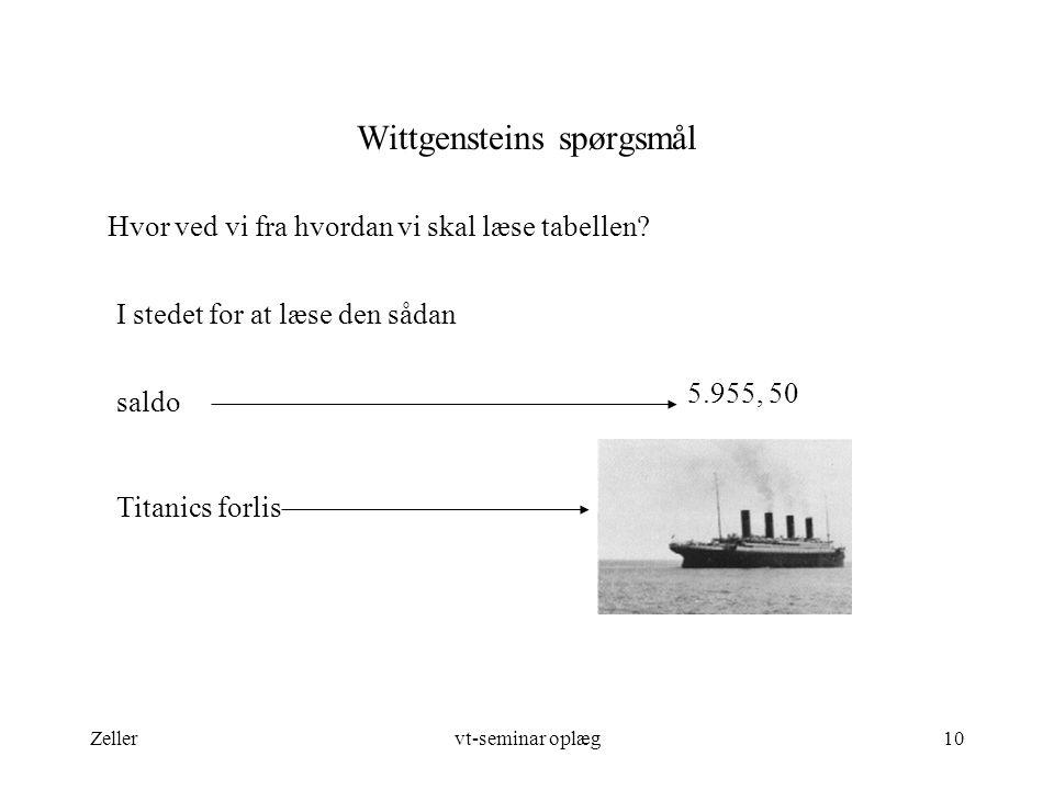 Wittgensteins spørgsmål