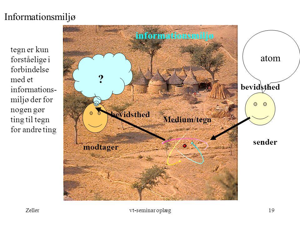 Informationsmiljø informationsmiljø atom