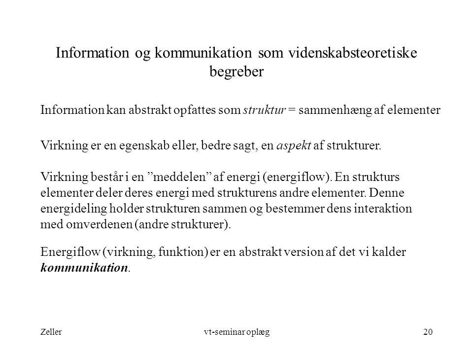 Information og kommunikation som videnskabsteoretiske begreber