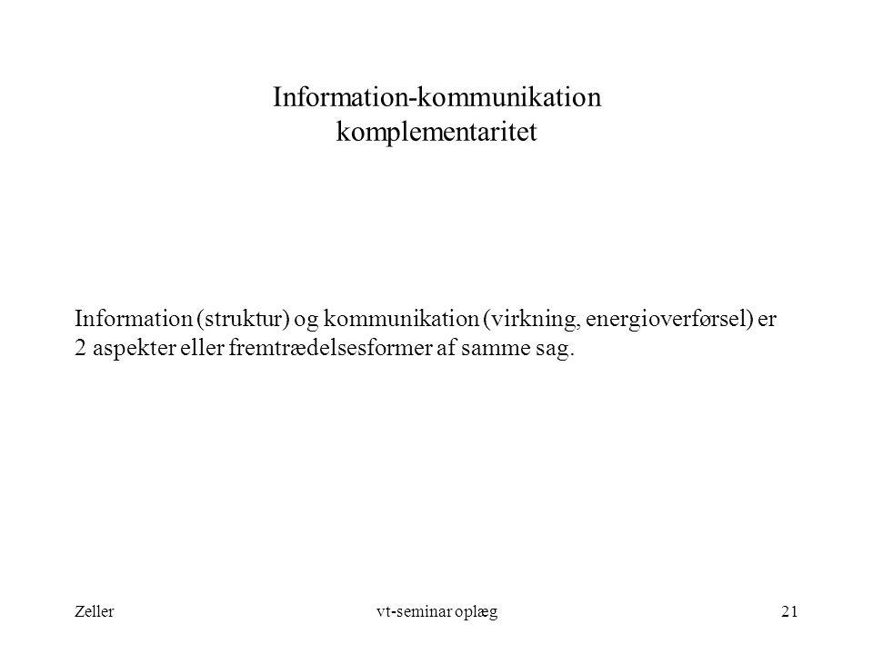 Information-kommunikation komplementaritet