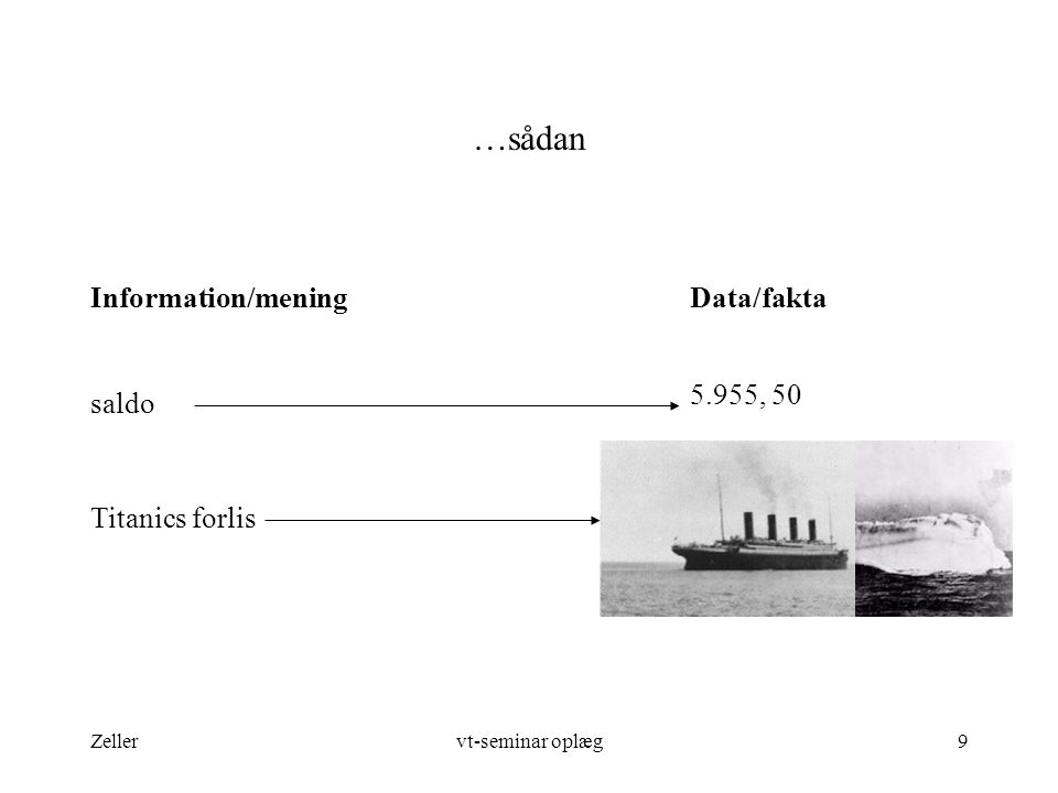 …sådan Information/mening Data/fakta 5.955, 50 saldo Titanics forlis