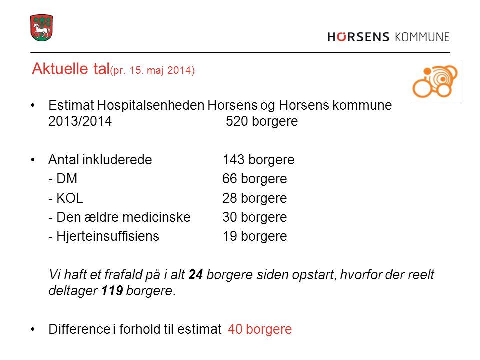 Aktuelle tal(pr. 15. maj 2014) Estimat Hospitalsenheden Horsens og Horsens kommune 2013/2014 520 borgere.