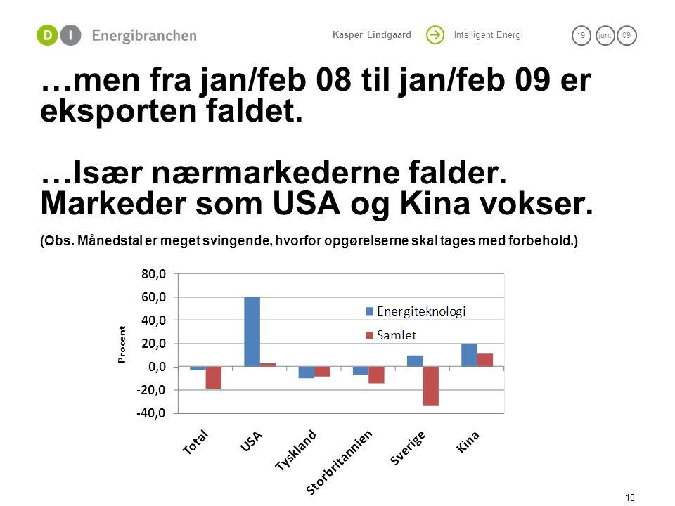 …men fra jan/feb 08 til jan/feb 09 er eksporten faldet