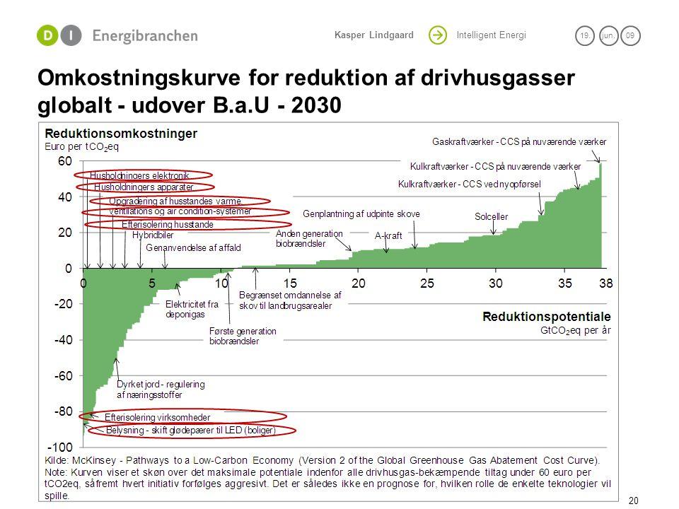 Omkostningskurve for reduktion af drivhusgasser globalt - udover B. a