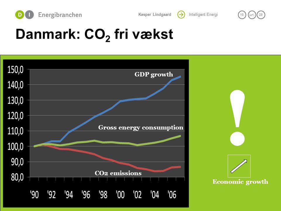 ! Danmark: CO2 fri vækst GDP growth Gross energy consumption