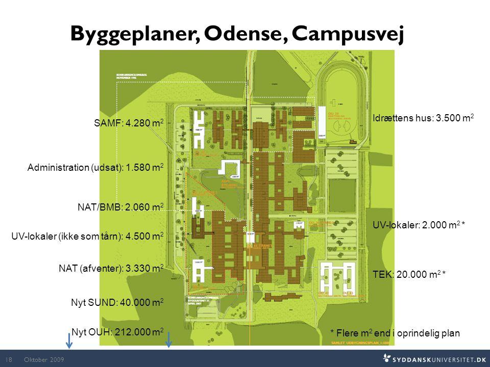 Byggeplaner, Odense, Campusvej