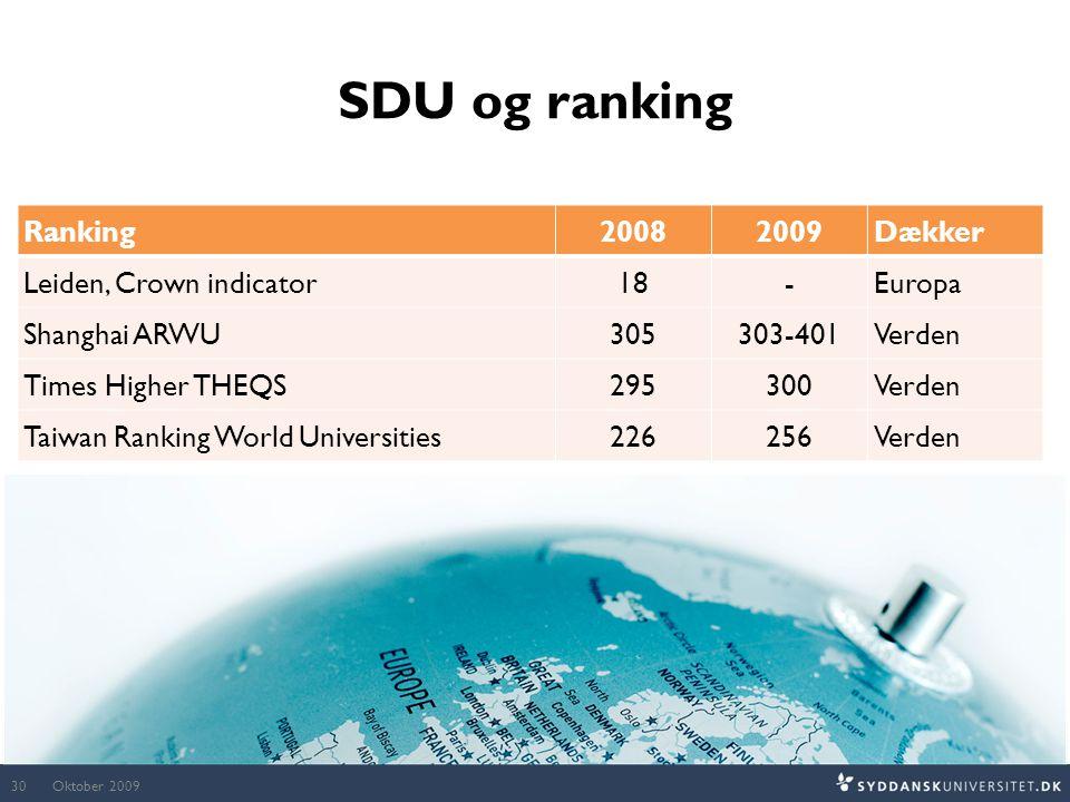 SDU og ranking Ranking 2008 2009 Dækker Leiden, Crown indicator 18 -