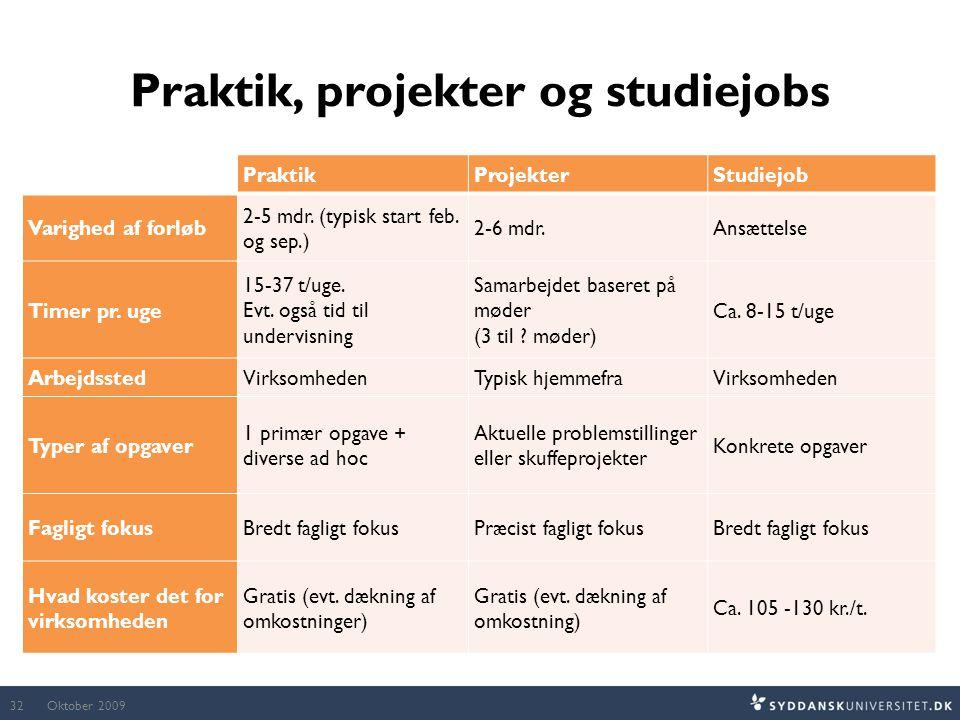 Praktik, projekter og studiejobs