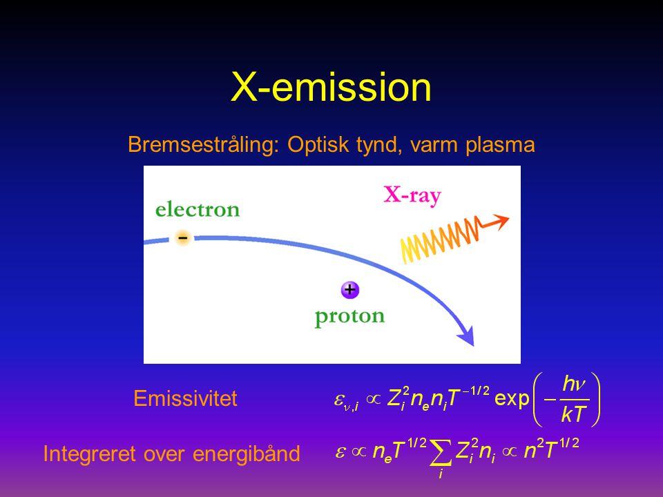 X-emission Bremsestråling: Optisk tynd, varm plasma Emissivitet