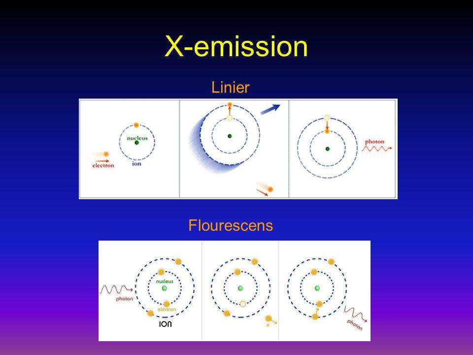 X-emission Linier Flourescens