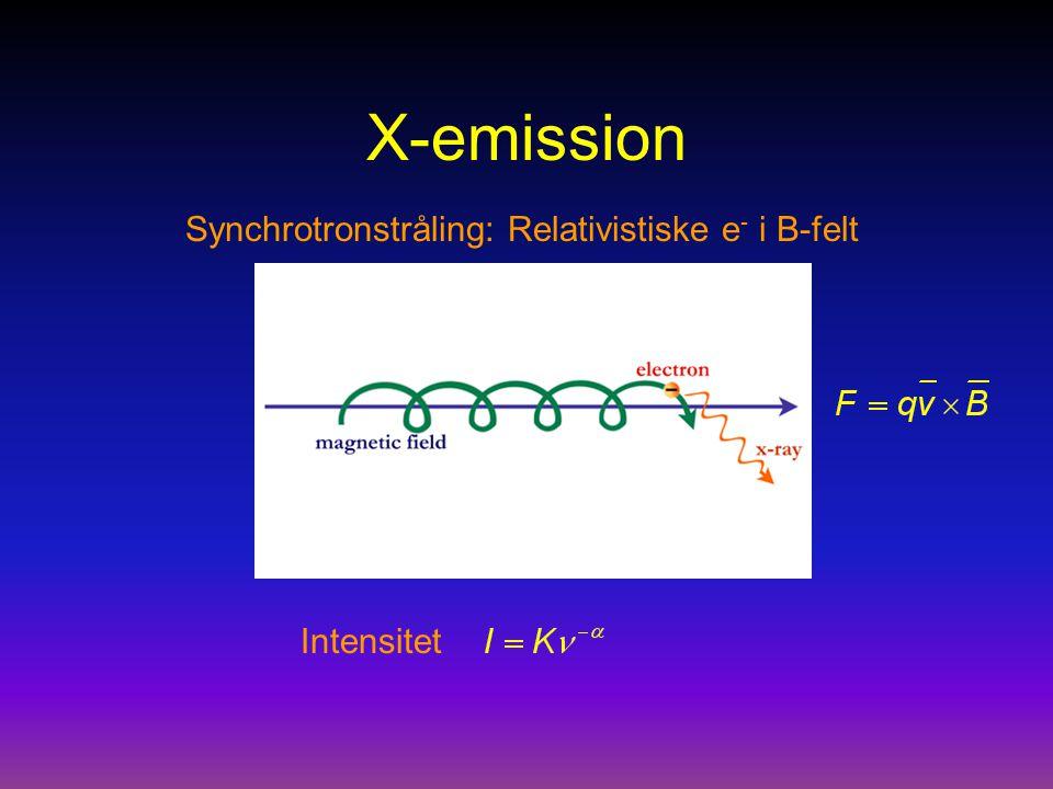 Synchrotronstråling: Relativistiske e- i B-felt