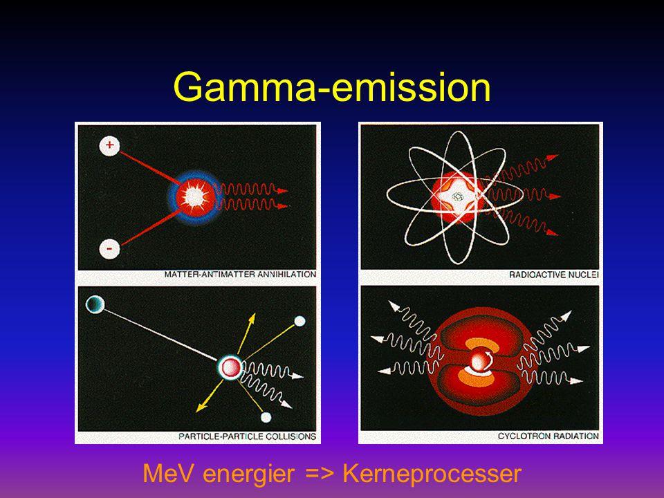 MeV energier => Kerneprocesser