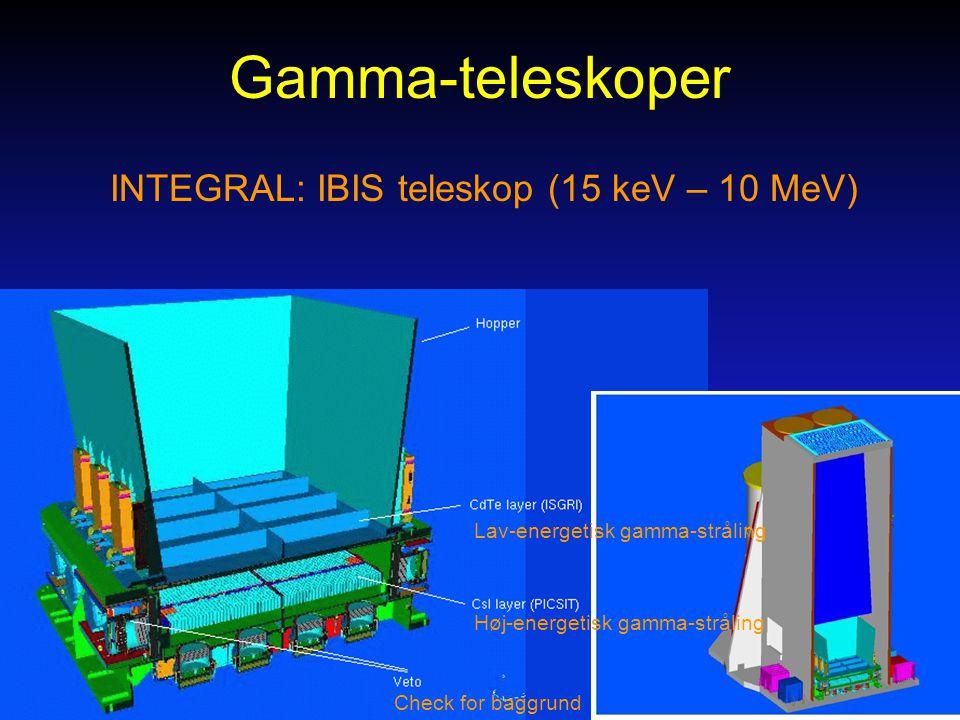 INTEGRAL: IBIS teleskop (15 keV – 10 MeV)