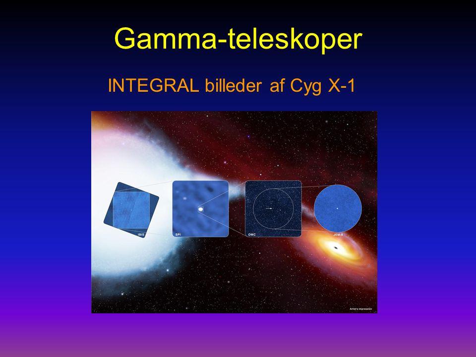 INTEGRAL billeder af Cyg X-1