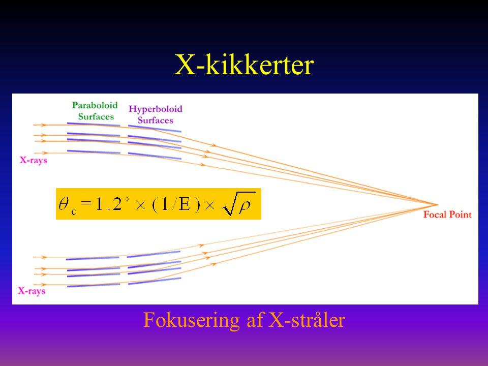 Fokusering af X-stråler