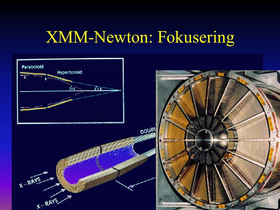 XMM-Newton: Fokusering
