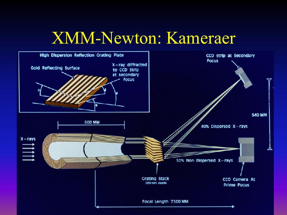 XMM-Newton: Kameraer