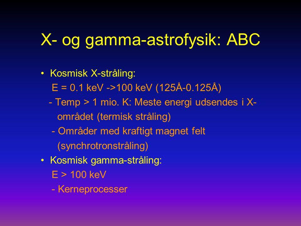 X- og gamma-astrofysik: ABC