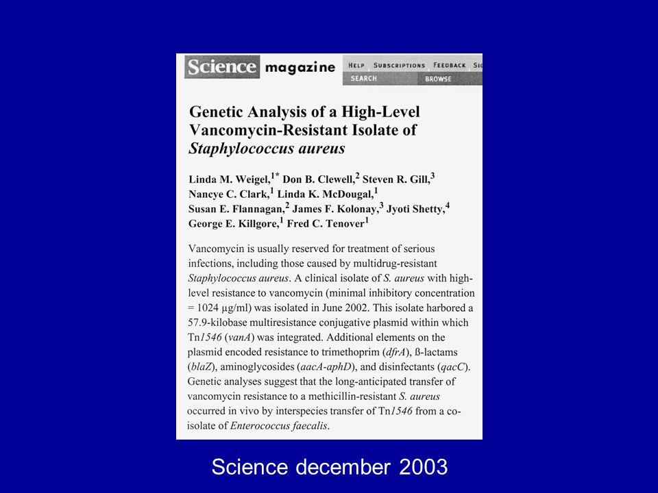 Science december 2003