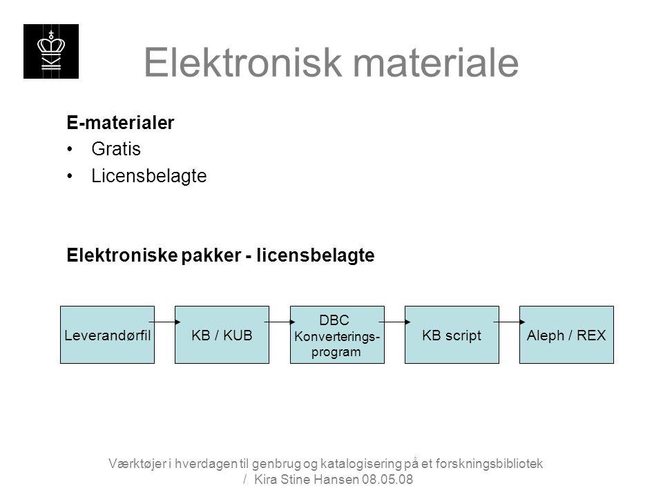 Elektronisk materiale