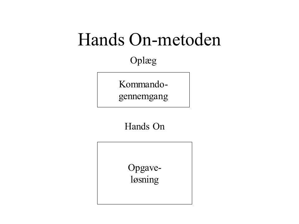Hands On-metoden Oplæg Kommando- gennemgang Hands On Opgave- løsning