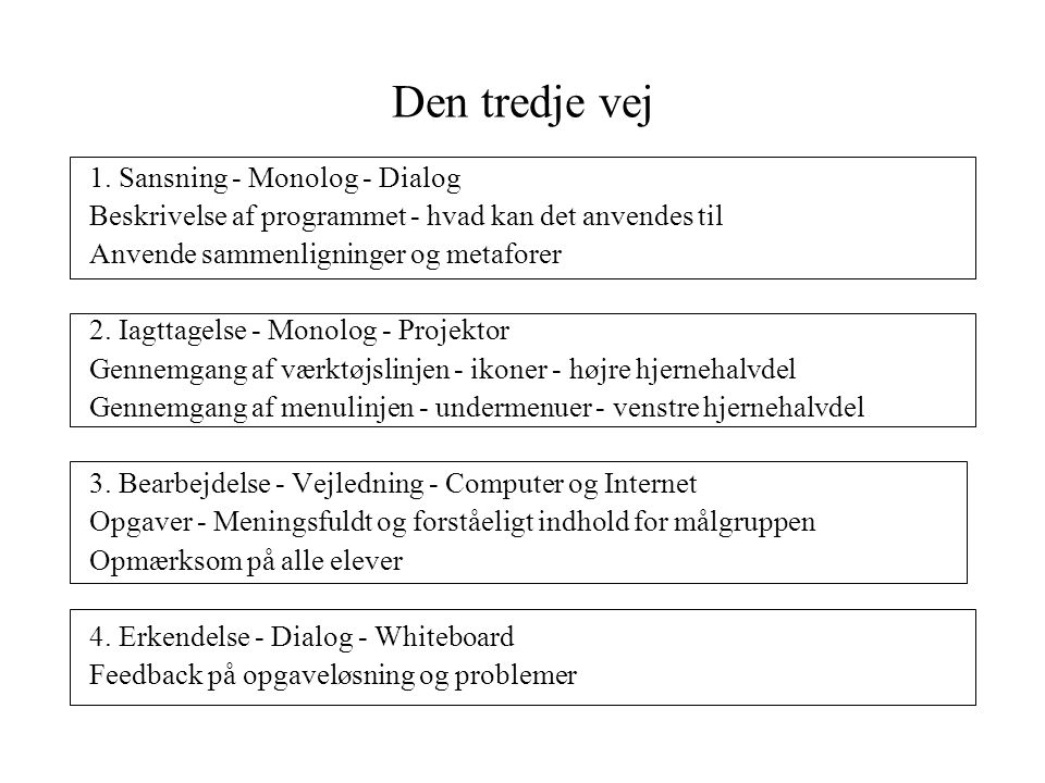 Den tredje vej 1. Sansning - Monolog - Dialog