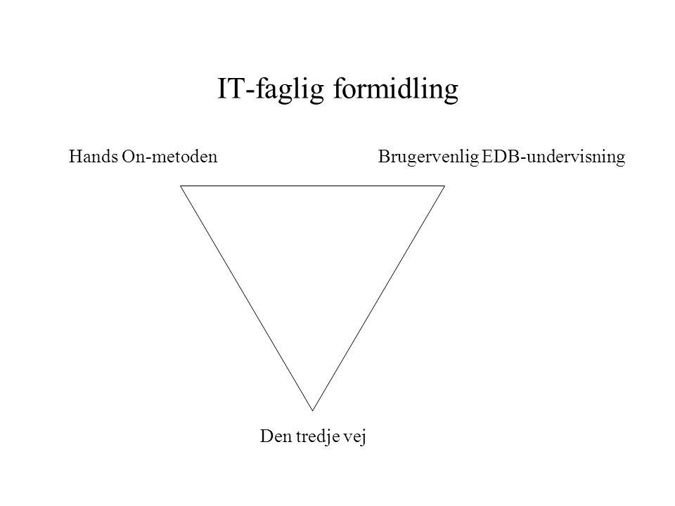 IT-faglig formidling Hands On-metoden Brugervenlig EDB-undervisning