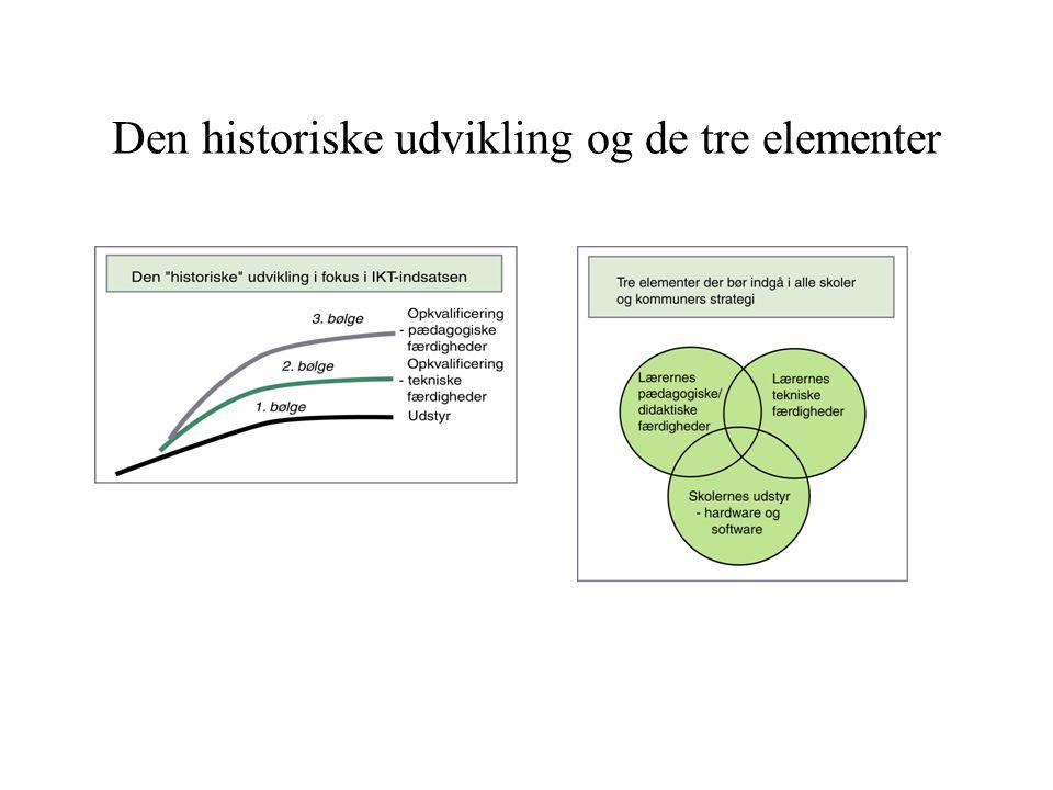 Den historiske udvikling og de tre elementer