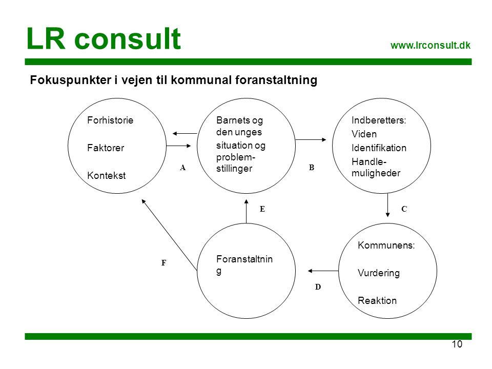LR consult Fokuspunkter i vejen til kommunal foranstaltning