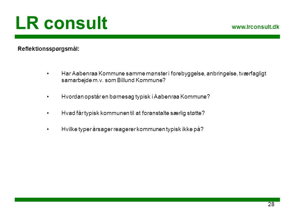 LR consult www.lrconsult.dk Reflektionsspørgsmål: