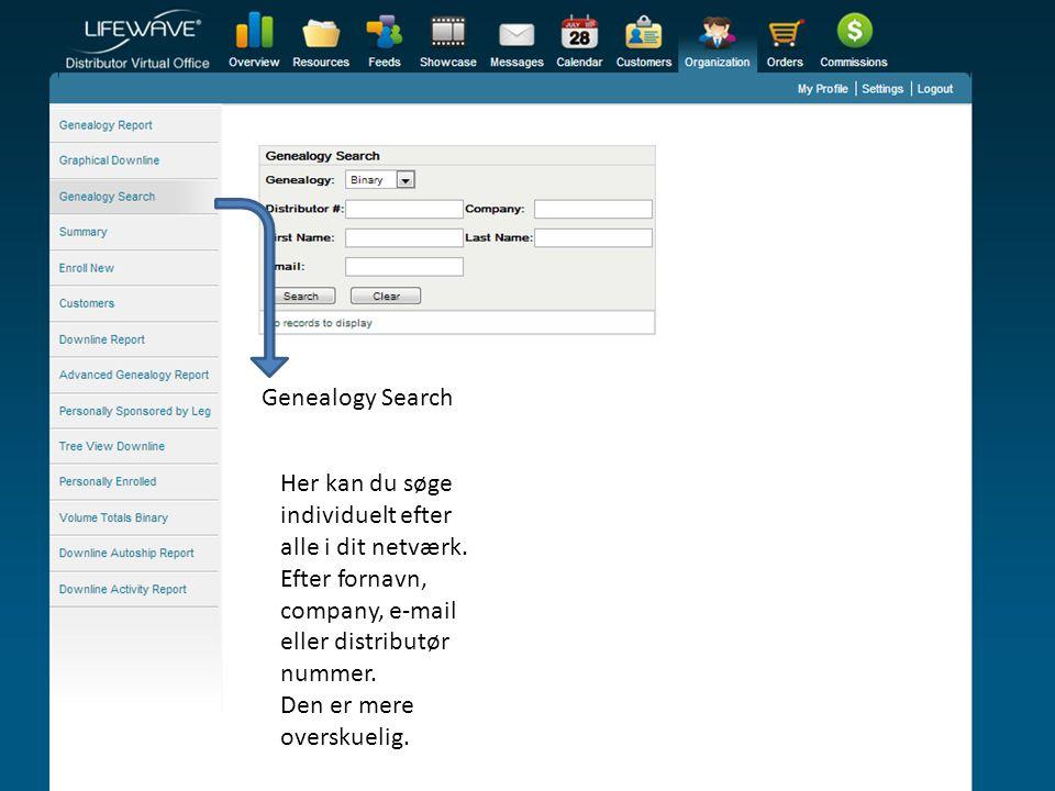 Genealogy Search Her kan du søge individuelt efter alle i dit netværk. Efter fornavn, company, e-mail eller distributør nummer.