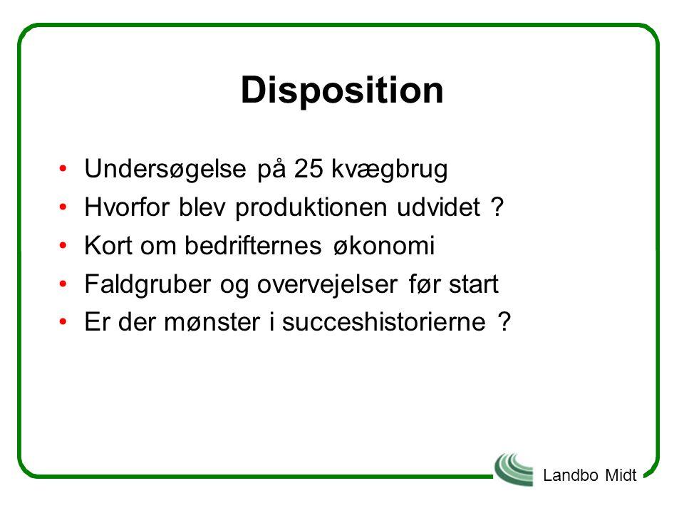 Disposition Undersøgelse på 25 kvægbrug