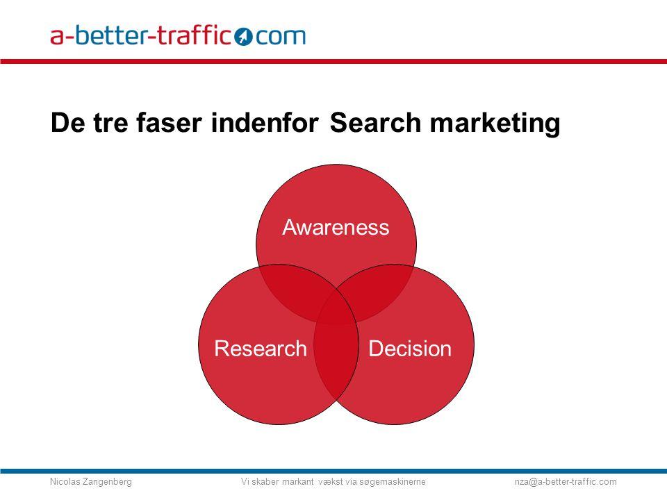 De tre faser indenfor Search marketing
