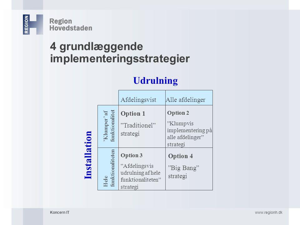 4 grundlæggende implementeringsstrategier