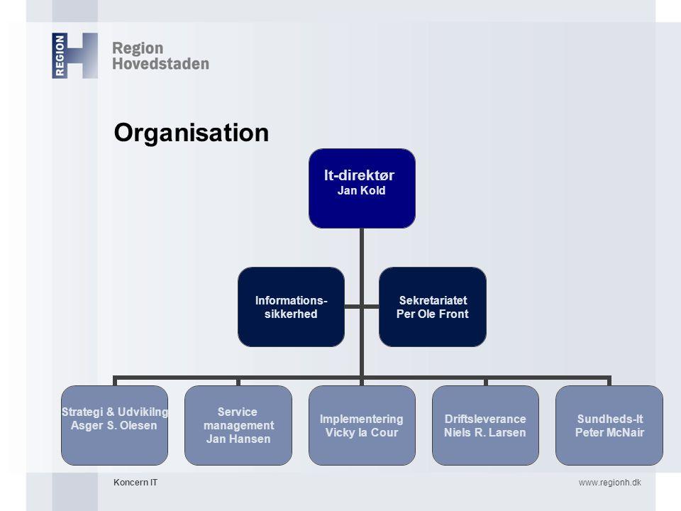 Organisation Koncern IT www.regionh.dk 5