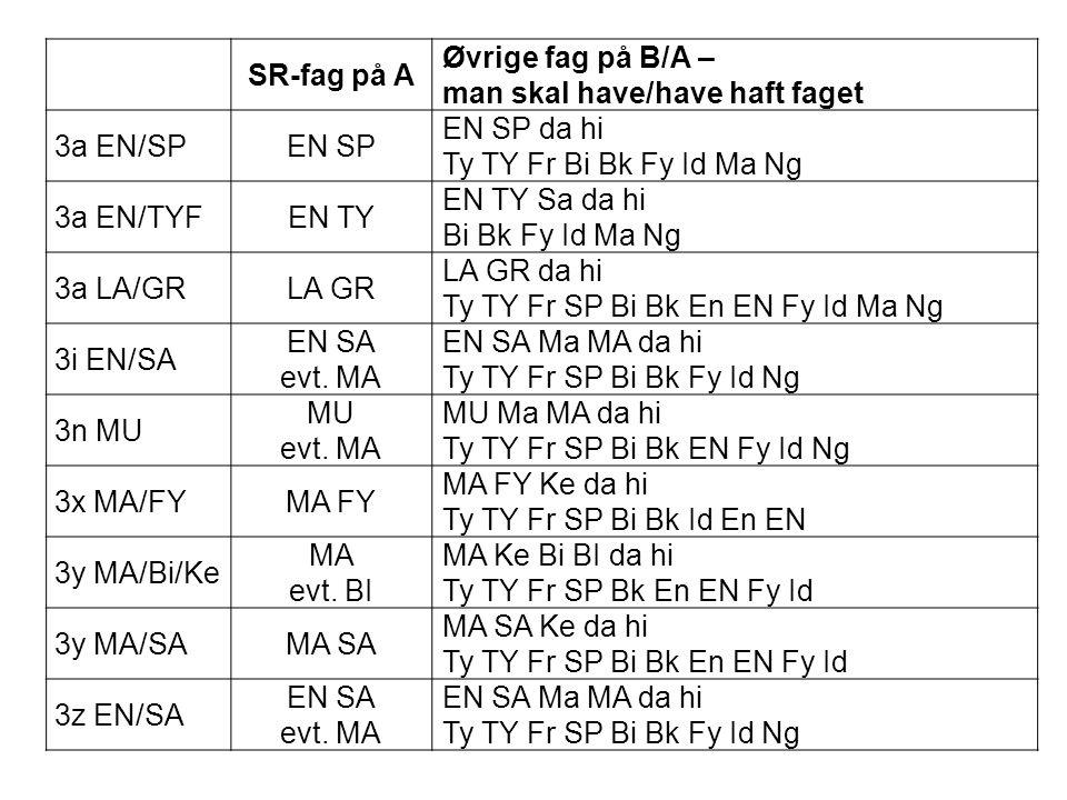 SR-fag på A Øvrige fag på B/A – man skal have/have haft faget. 3a EN/SP. EN SP. EN SP da hi. Ty TY Fr Bi Bk Fy Id Ma Ng.